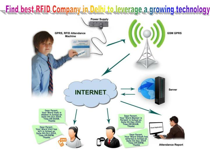 Find best RFID Company in Delhi to leverage a growing technology