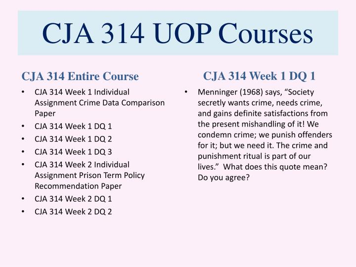 individual assignment prison term policy recommendation paper Cja 464 week 1 individual assignment policy analysis i paper with your instructor's approval, choose a current federal, state, or local issue that directly affects public policy pertaining to the criminal justice system.