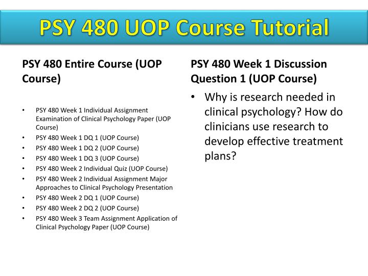 week two quiz psy 480 View homework help - psy 480 week 2 quiz from psy 480 at university of phoenix week 2 quiz psy/480 1 week 2 quiz read each question and.