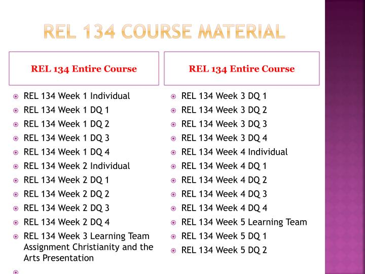 rel 134 entire course Rel 134 entire course all categories acc 291 week 1 apply: connect assignment bio 101 cjs 231 entire course qnt 275 entire course.