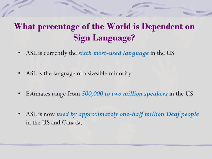 What percentage of the World is Dependent on Sign Language?