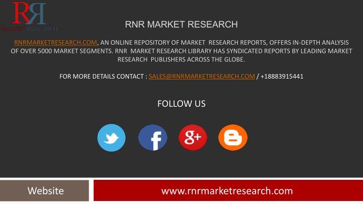 RnR Market Research