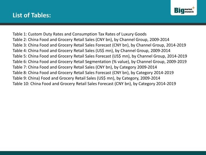 List of Tables: