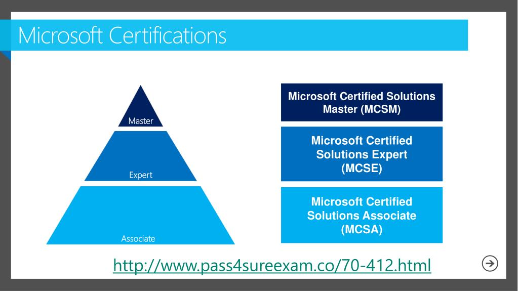 PPT - 70-412 Training Materials PowerPoint Presentation - ID