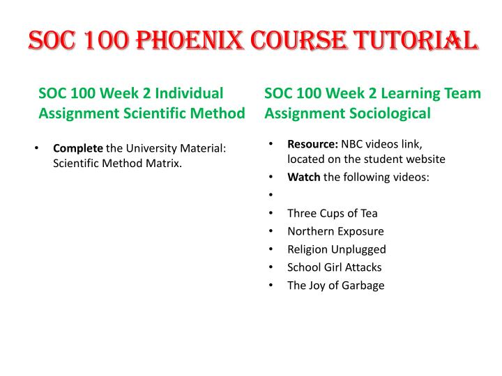 soc 100 scientific method matrix Soc 100 entire course soc 100 week 2 individual assignment scientific method matrix (uop course) soc 100 week 2 learning.