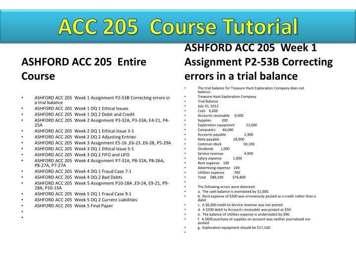 ashford 5 week 4 assignment Click the button below to add the ashford psy 302 psy302 week 4 assignment decision-making to your wish list.
