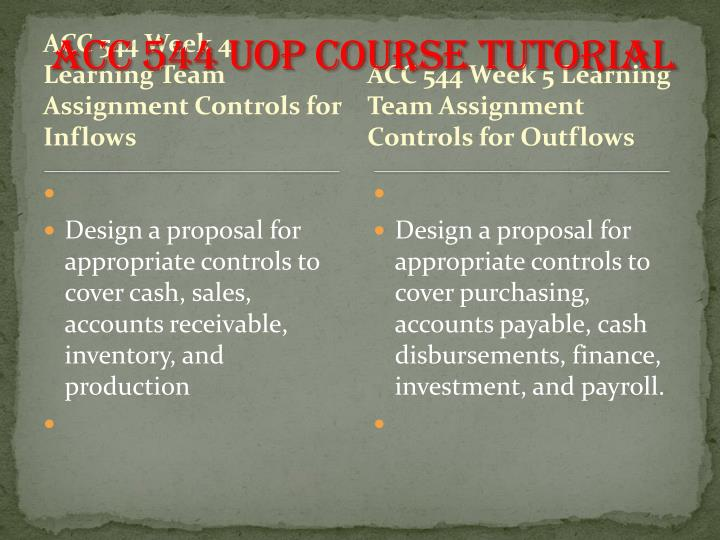 design a proposal for appropriate controls to cover cash sales accounts receivable inventory and pro Financial systems study guide by cnguyen120589 includes 42 questions covering vocabulary, terms and more quizlet flashcards, activities and games help you improve your grades.