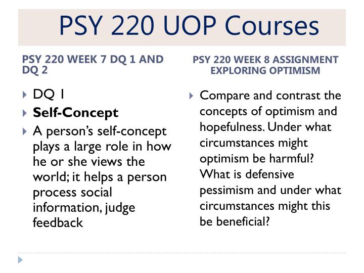 exploring optimism psy220 Check out our top free essays on optimism to help you 220 week 7 dq 1 and dq 2 psy 220 week 8 assignment exploring optimism psy 220 week 8 assignment.