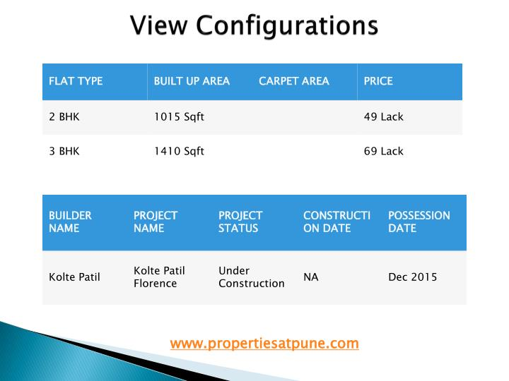View Configurations