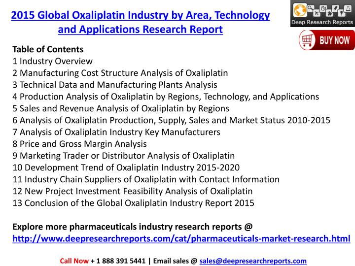 2015 Global Oxaliplatin Industry by Area, Technology and Applications Research