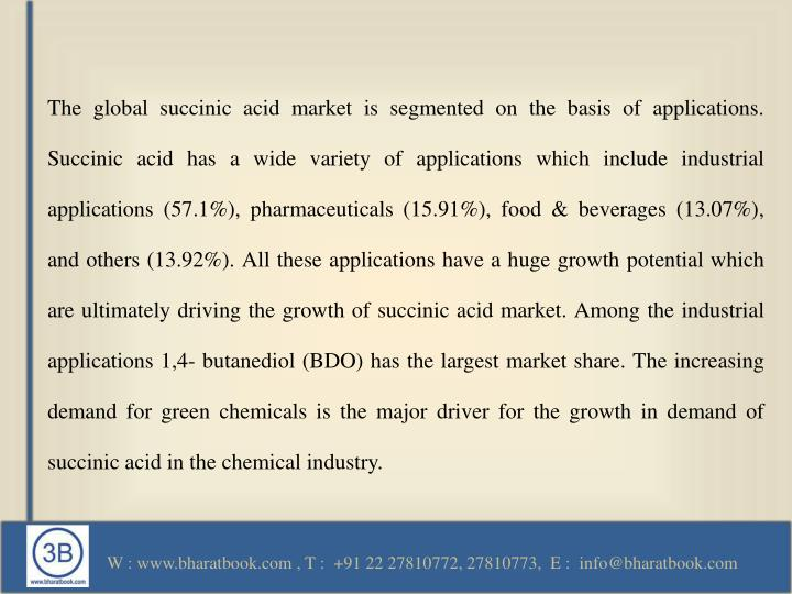 global bio succinic acid market