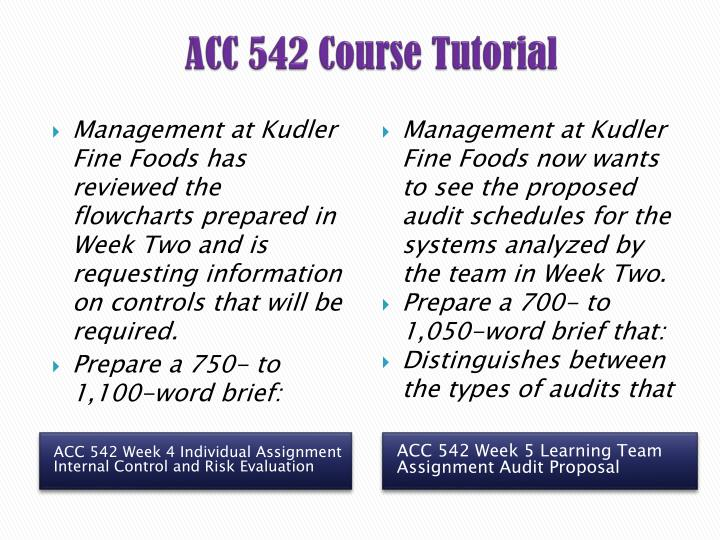kudler audit proposal A+ tutorial for acc 542 week 5 kudler audit proposal with references use this paper as a reference to help you write a great paper acc 542 week 5 kudler.