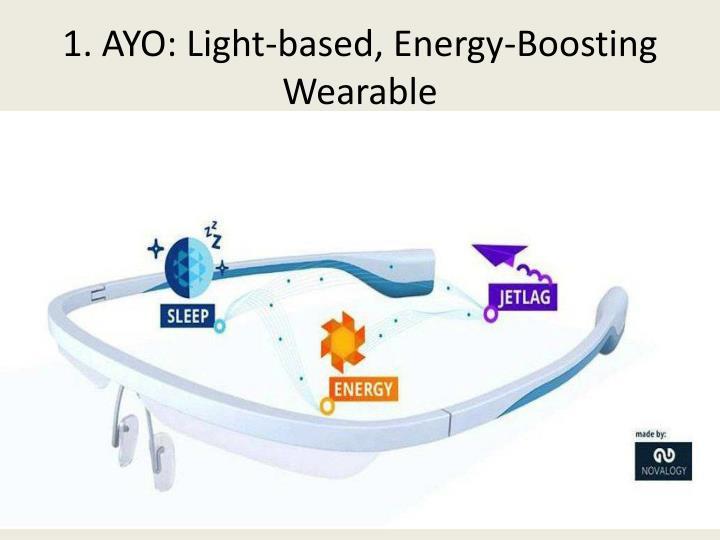 1 ayo light based energy boosting wearable