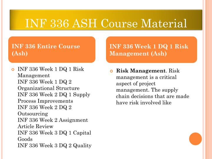 inf336 Inf336: project procurement management (bqo1516a) week 1 discussion 1 risk management is a critical aspect of project management the supply chain decisions that are made have risk involved.