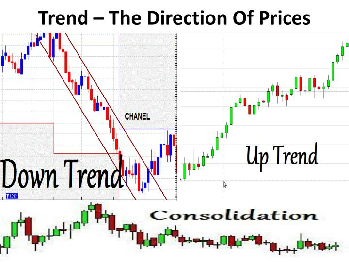 Trend – The Direction Of Prices