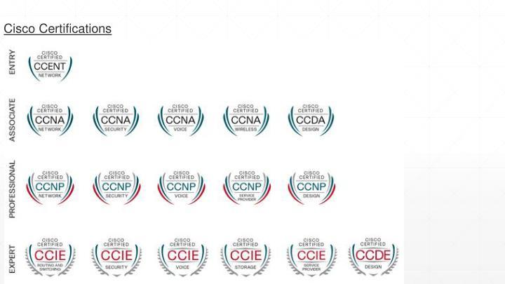 Cisco Certifications