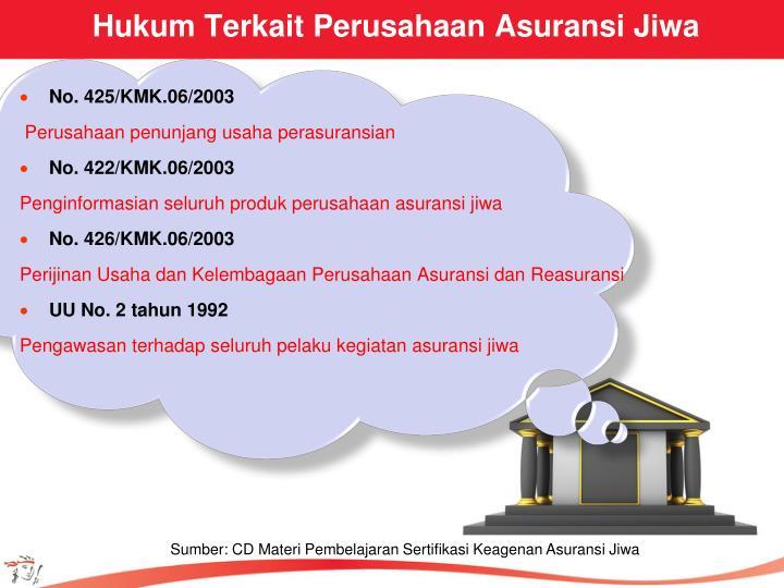 Hukum Terkait Perusahaan Asuransi Jiwa