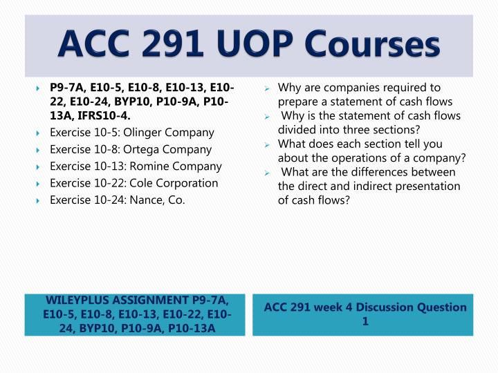 acc 291 comparing ifrs to gaap Ifrs to gaap acc 291 comparing ifrs to gaap acc/291 comparing ifrs to gaap i will be comparing ifrs to gaap, and be discussing many ways these welcome to lil-help a homework help center.