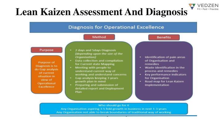 the kaizen implementation in ethiopia