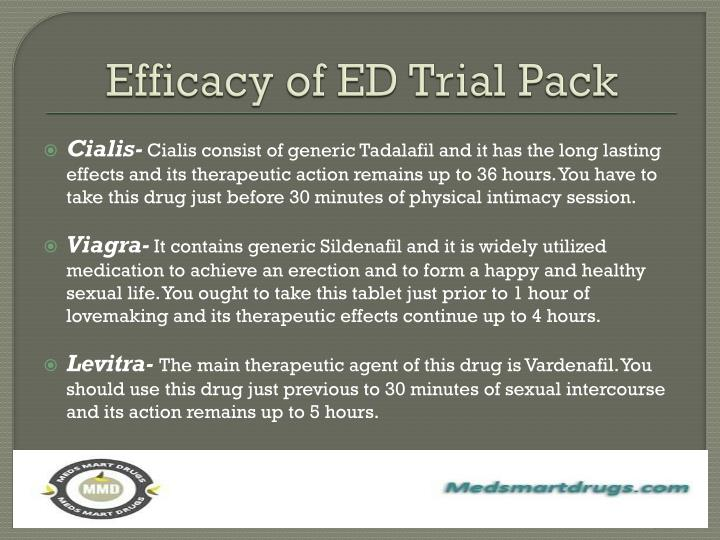 Efficacy of ed trial pack