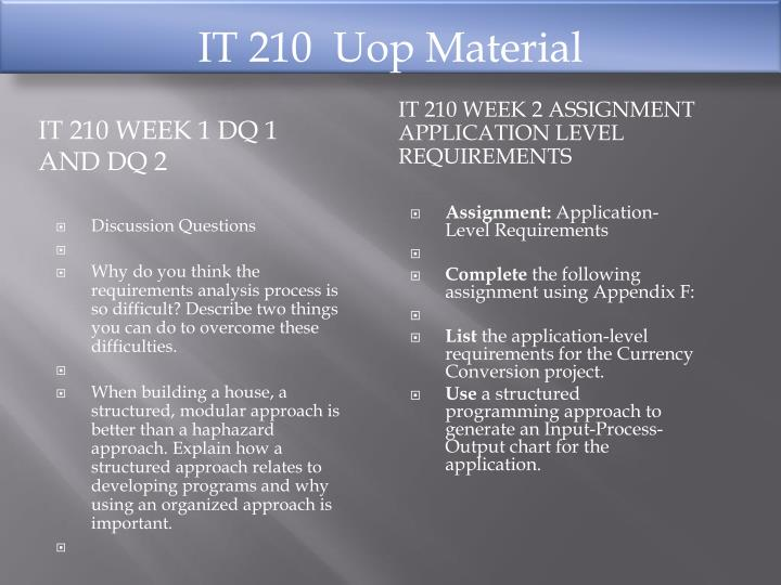 discussion questions assignment2