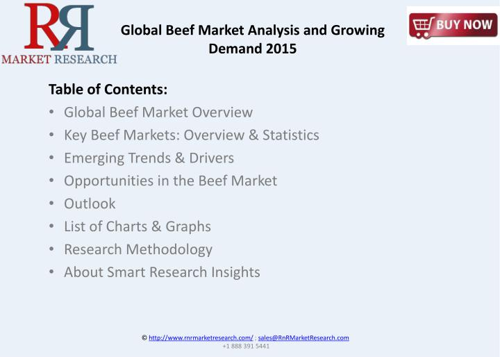 Global Beef Market Analysis and Growing Demand 2015