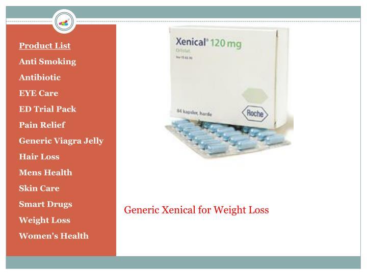 Viagra fat loss