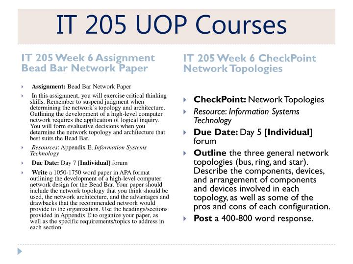 it 205 week 4 checkpoint monitoring networks Eco 205 week 4 checkpoint international trade deba 2 eco 205 week 5 checkpoint labor market scenario, e 1 eco 205 week 5 dq 1 and dq 2, eco 205 week.