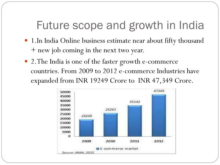 Future scope and growth in India