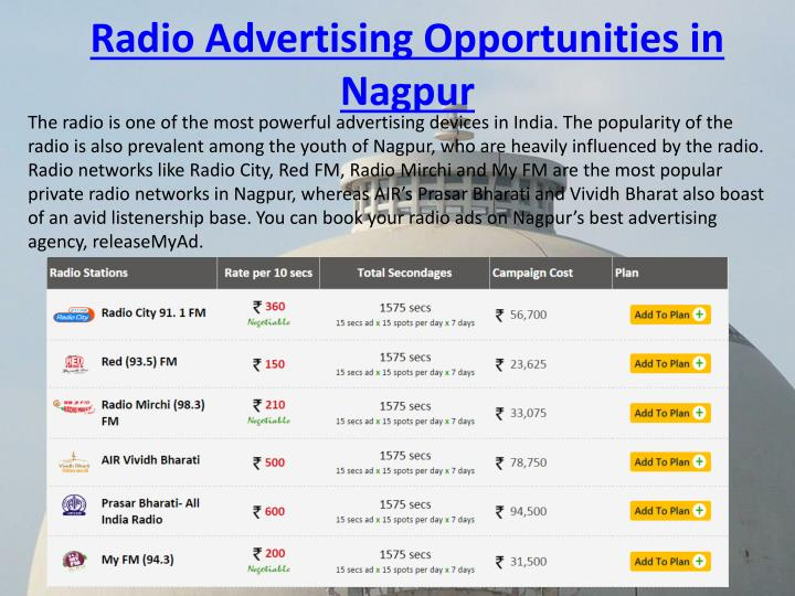 Radio Advertising Opportunities in