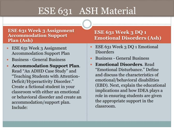 ese 631 week 3 assignment accommodation