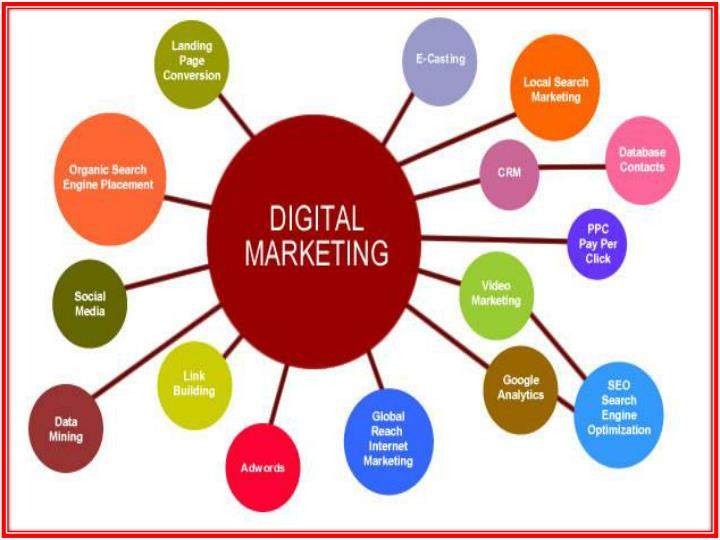 Online marketing at vertex plus