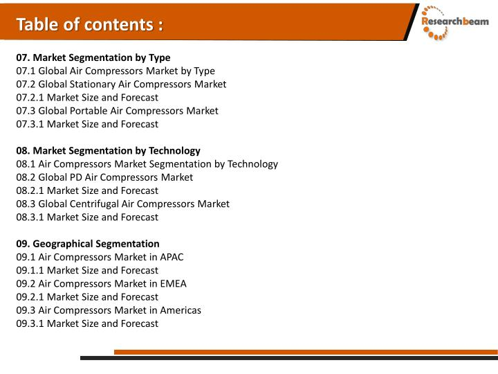 Table of contents :