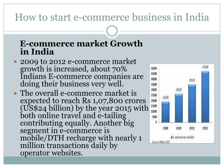 e commerce scenario in india E-commerce in india nishith desai associates (nda) is a research based international law firm with offices in mumbai, bangalore,  in this scenario, mobile.
