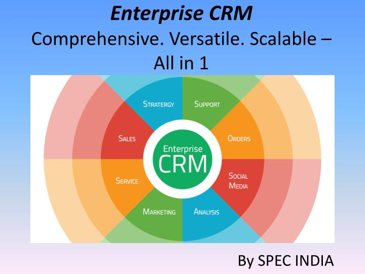 crm case study with solution in india Recently, 3m india implemented oracle crm on demand for their various business units they chose us as their implementation partners, and the project was completed with great business results and customer satisfaction oracle has covered this implementation as a case study, which talks about the business problems, solution implemented and the implementation approach that crmit.