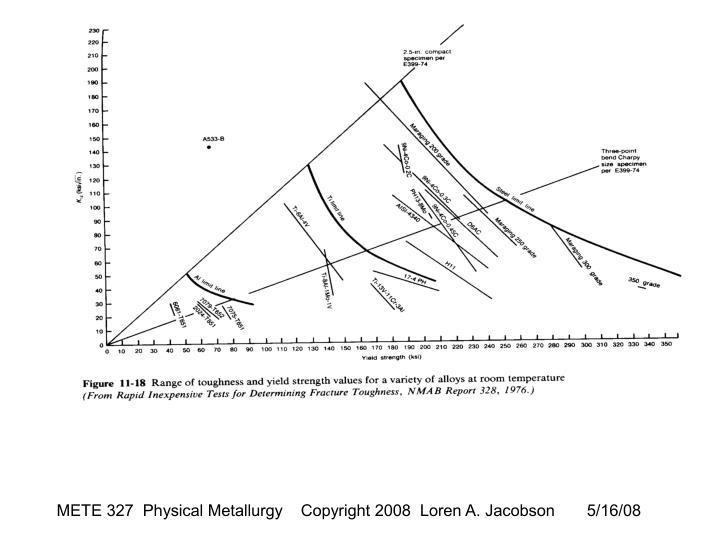METE 327  Physical Metallurgy    Copyright 2008  Loren A. Jacobson       5/16/08