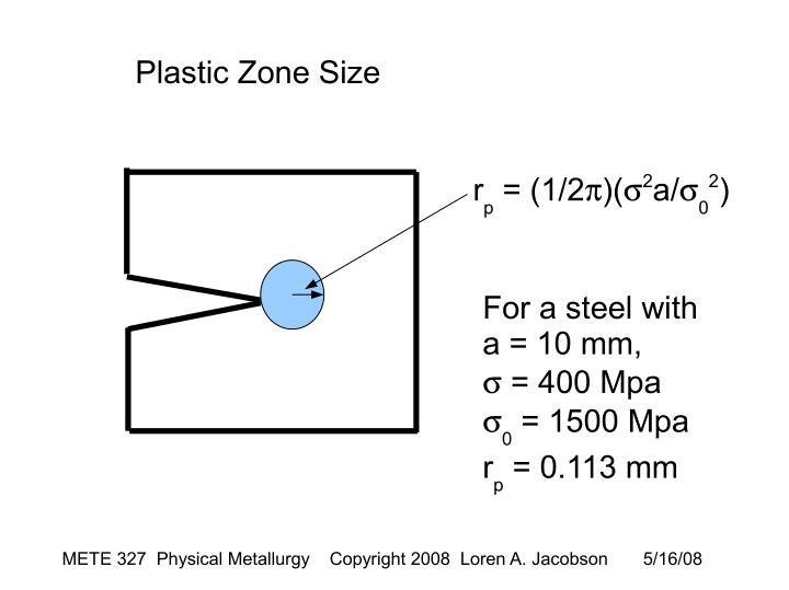Plastic Zone Size