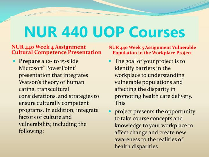 nur 440 university of phoenix vulnerable population and workplace disparities project Affordable social work the school of social work at the university of north bsw students who are preparing to work with vulnerable children who are at.