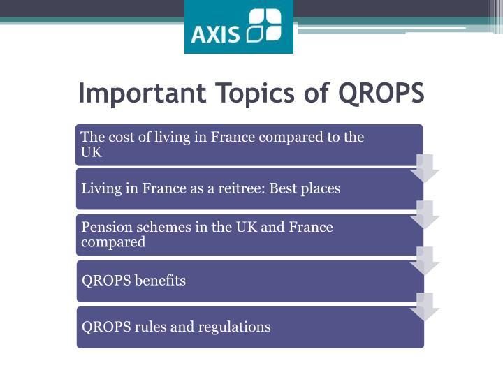 Important topics of qrops