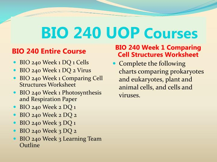 bios 135 week 3 dq 1 Eng-105 week 7 dq 1 according to strategies discussed in chapter 4 of the textbook, post a message in which you explain the techniques you will use for your introductory paragraph and why they might be effective for you.