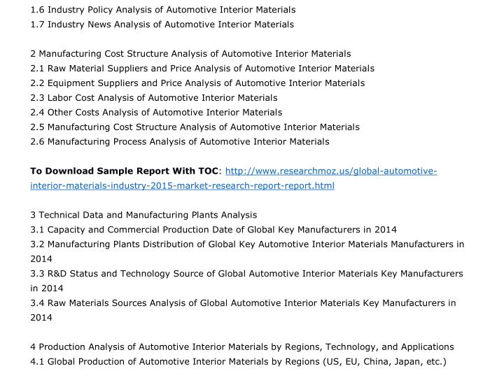 1.6 Industry Policy Analysis of Automotive Interior Materials