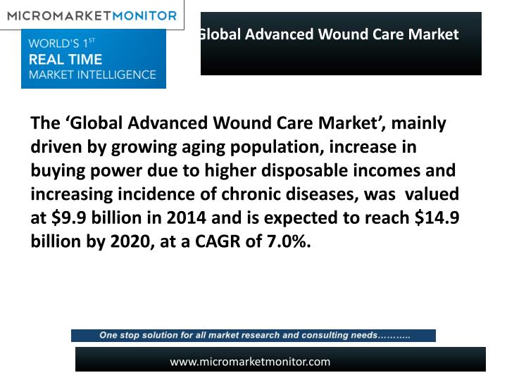 Global Advanced Wound Care Market