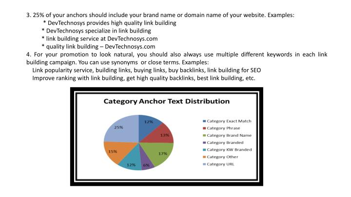 3. 25% of your anchors should include your brand name or domain name of your website. Examples: