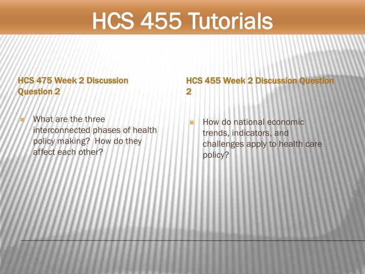 hcs 475 week 2 Title: hcs 475 week 2 effective work group presentation (2 ppt), author: bluebell891, name: hcs 475 week 2 effective work group presentation (2 ppt), length.