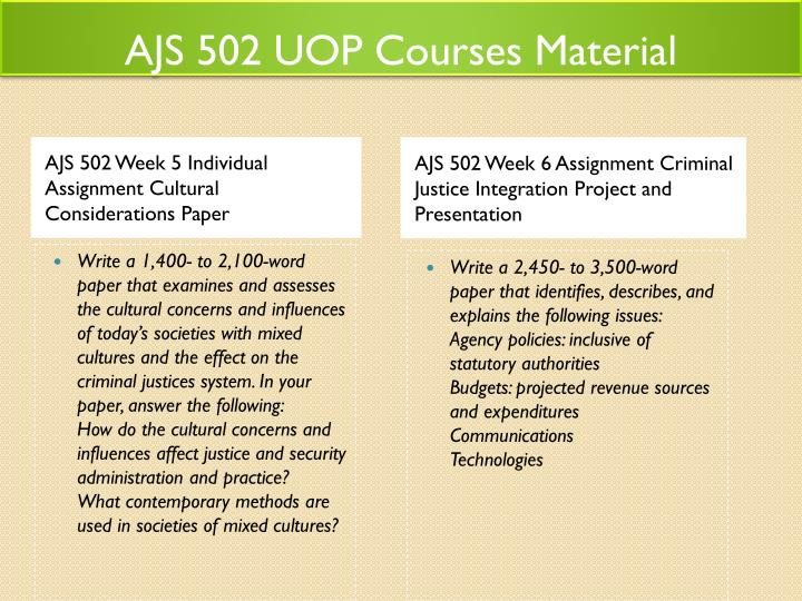 criminal justice integration project and presentation ajs 502 Ajs 502 week 1 individual assignment policing paper ajs 502 week 2 individual assignment court systems paper ajs 502 week 3 learning team assignment criminal justice integration project outline ajs.