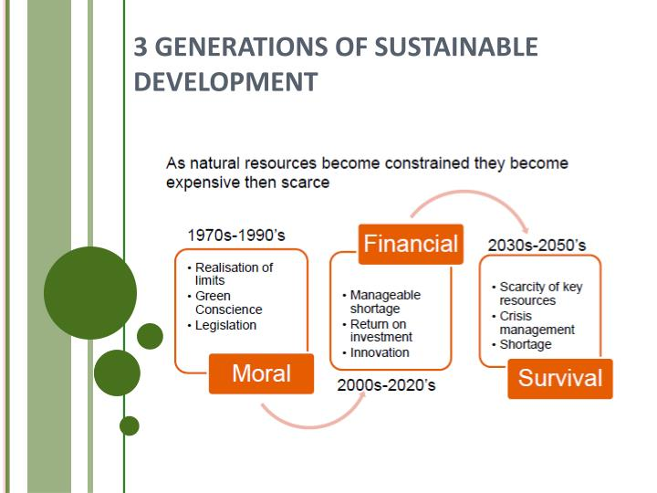 3 GENERATIONS OF SUSTAINABLE DEVELOPMENT