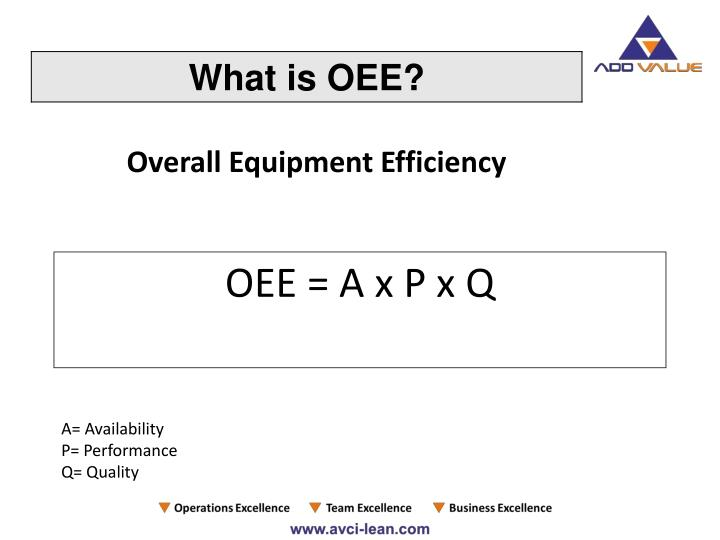 Overall Equipment Efficiency