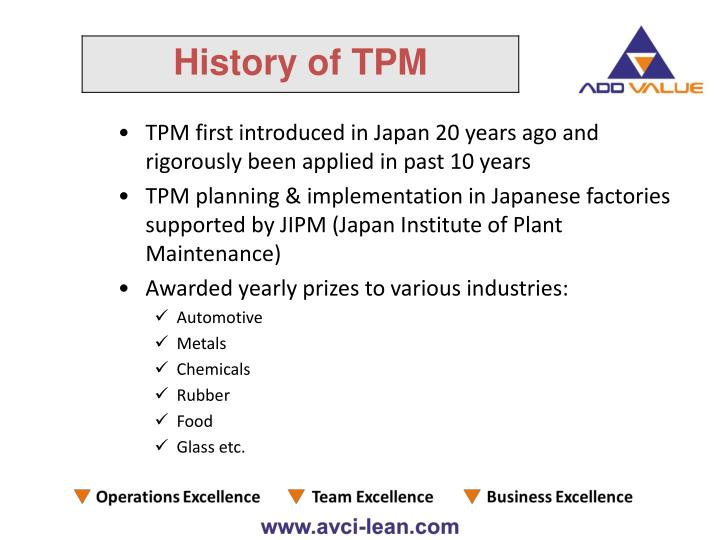 TPM first introduced in Japan 20 years ago and rigorously been applied in past 10 years