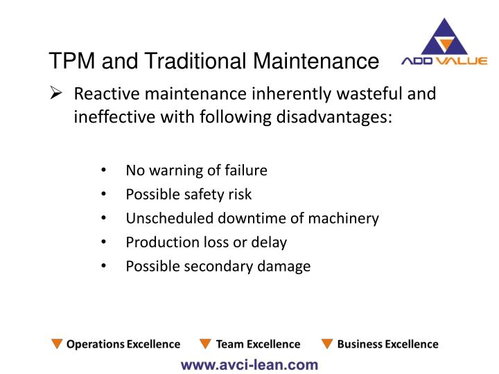 Reactive maintenance inherently wasteful and ineffective with following disadvantages: