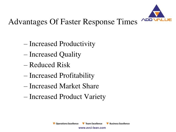 Advantages Of Faster Response Times